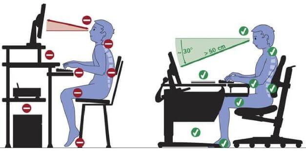 Правильное положение монитора компьютера и глаз человека