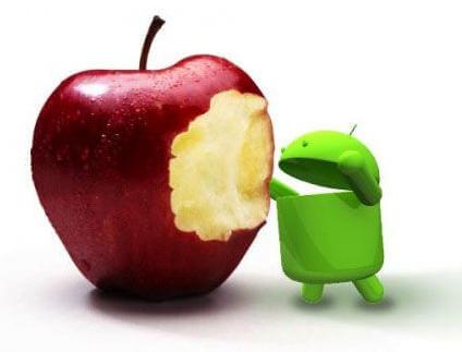 Как мир делится на пользователей Android и iOS
