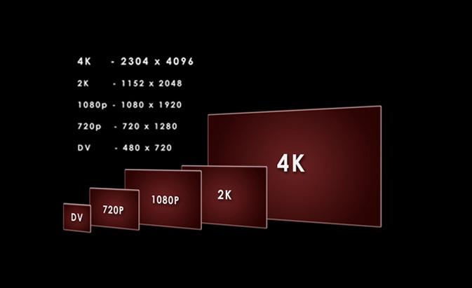Соотношение сторон и разрешение 4k