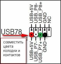 Правильное подключения контактов кабеля USB на материнской плате ПК