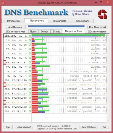 Domein Name Server Benchmark