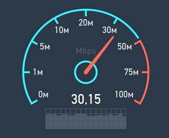 Как ускорить компьютер. 100% способ