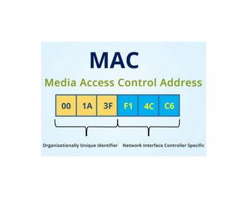 Программа для смены MAC адреса