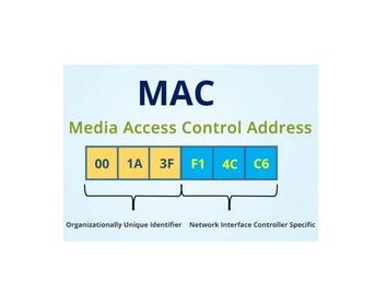 Программа для смены MAC-адреса