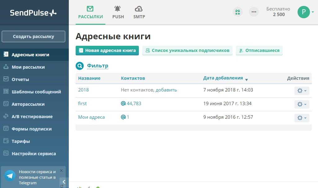 база email адресов беларуси