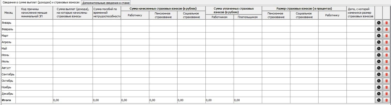 Разделы формы ПУ-3