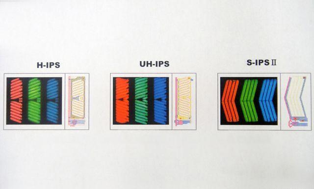 Разновидности IPS матриц