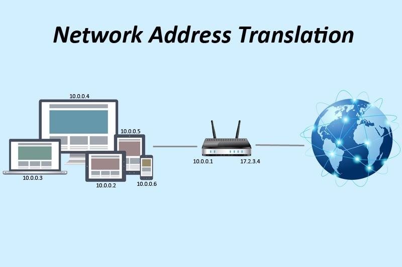 Как найти по IP адресу человека или телефон