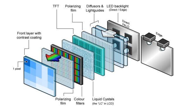 Устройство LCD
